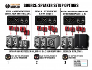 Speaker setup options with the Source.