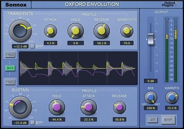 Sonnox Releases Oxford Envolution – Envelope Shaping Plug-In