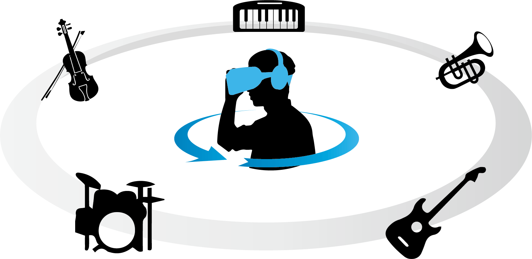 Ambisonics audio mixing for vr: the beginners guide to spatial audio