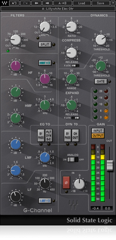 Best Plugins The Great Ssl Channel Strip Roundup Page 2 Of 2 Sonicscoop